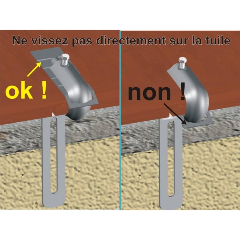 Fixation fibro acier galvanis gouttiere online - Tuyau fibro ciment prix ...