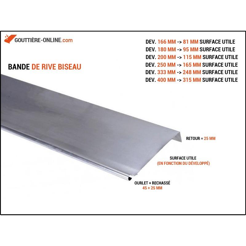 Bande de rive zinc anthracite gouttiere online for Prix d une feuille de zinc